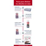 Spray anti chinches y pulgas de 400 ml